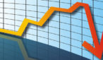 Economical growth drops to 3.9% in first 6 months